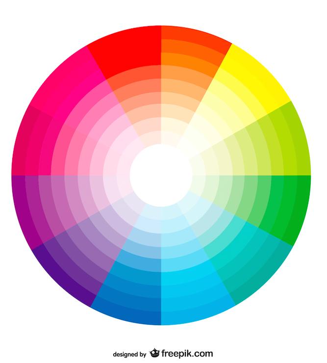 percepción de los colores